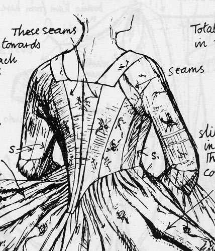 Robe A La Polonaise: Demode: Robe à La Parisienne